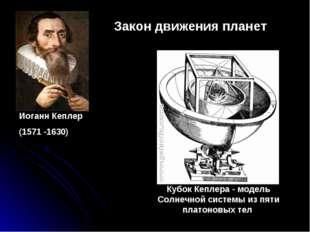 Иоганн Кеплер (1571 -1630) Закон движения планет Кубок Кеплера - модель Солне