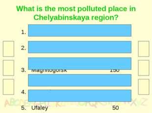 What is the most polluted place in Chelyabinskaya region? Karabash 250 Muslum