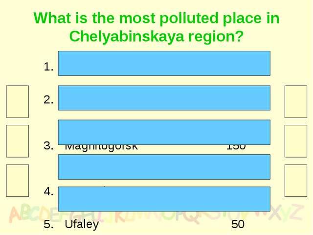 What is the most polluted place in Chelyabinskaya region? Karabash 250 Muslum...