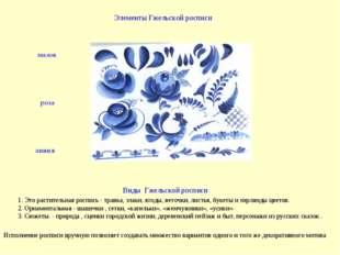 Элементы Гжельской росписи Виды Гжельской росписи 1. Это растительная роспись