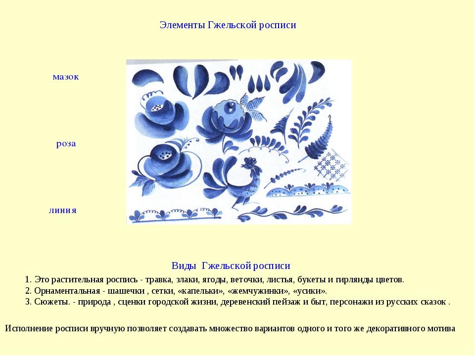 Элементы Гжельской росписи Виды Гжельской росписи 1. Это растительная роспись...