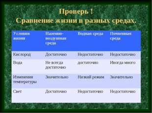 Проверь ! Сравнение жизни в разных средах. Условия жизниНаземно-воздушная с