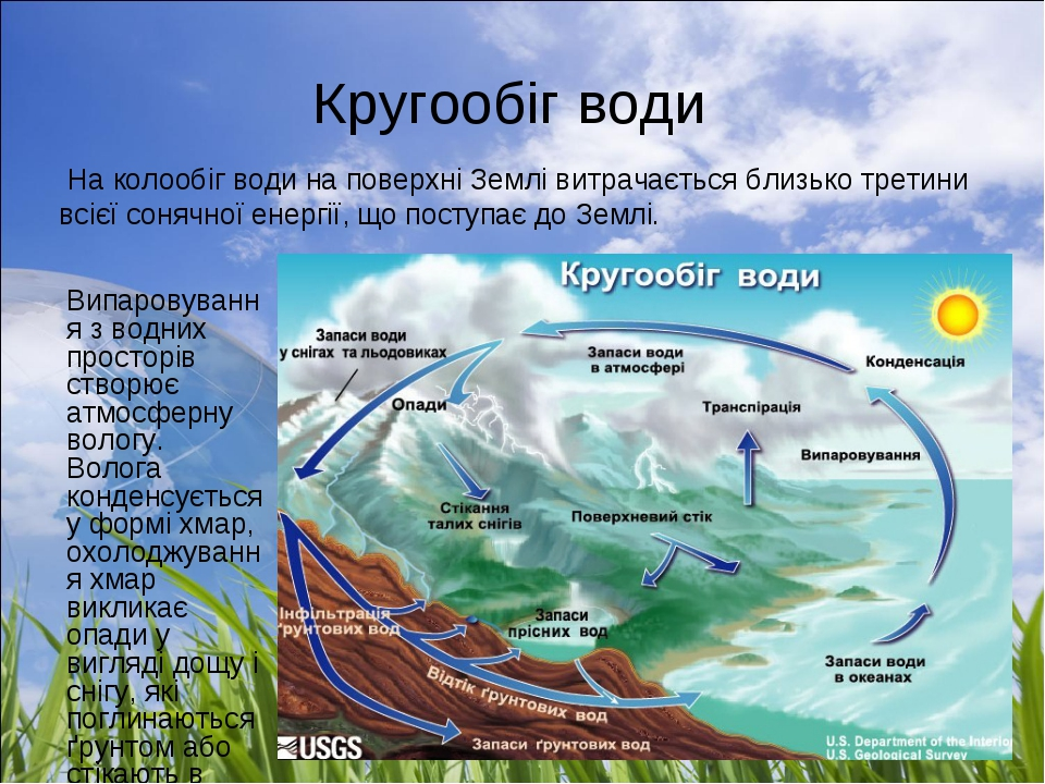 Кругообіг води  Випаровування з водних просторів створює атмосферну вологу...
