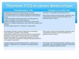 Перечень УУД на уроках физкультуры Формируемые УУДПредметные действия Формир