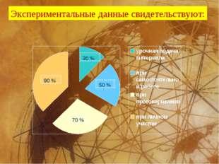 90 % 50 % 30 % 70 % Экспериментальные данные свидетельствуют: