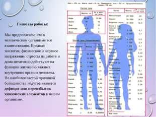 Гипотеза работы: Мы предполагаем, что в человеческом организме все взаимосвяз