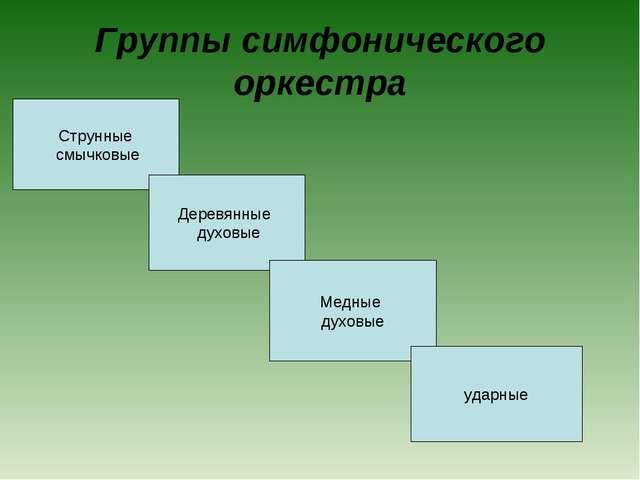 Группы симфонического оркестра Струнные смычковые Деревянные духовые Медные д...