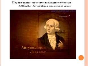Первые попытки систематизации элементов ЛАВУАЗЬЕ Антуан Лоран французский химик