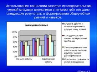 © Kunkova V.V. Использование технологии развития исследовательских умений мла
