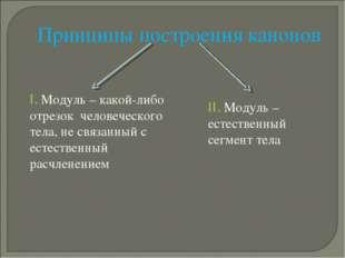 Принципы построения канонов I. Модуль – какой-либо отрезок человеческого тела