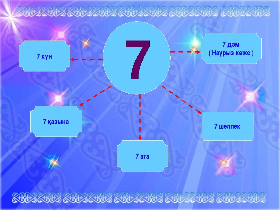 7 шелпек