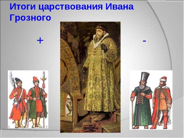 Итоги царствования Ивана Грозного + -
