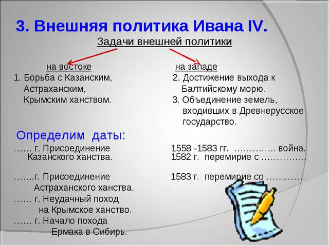 3. Внешняя политика Ивана IV. Задачи внешней политики на востоке на западе 1....