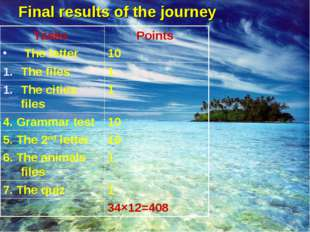 Final results of the journey