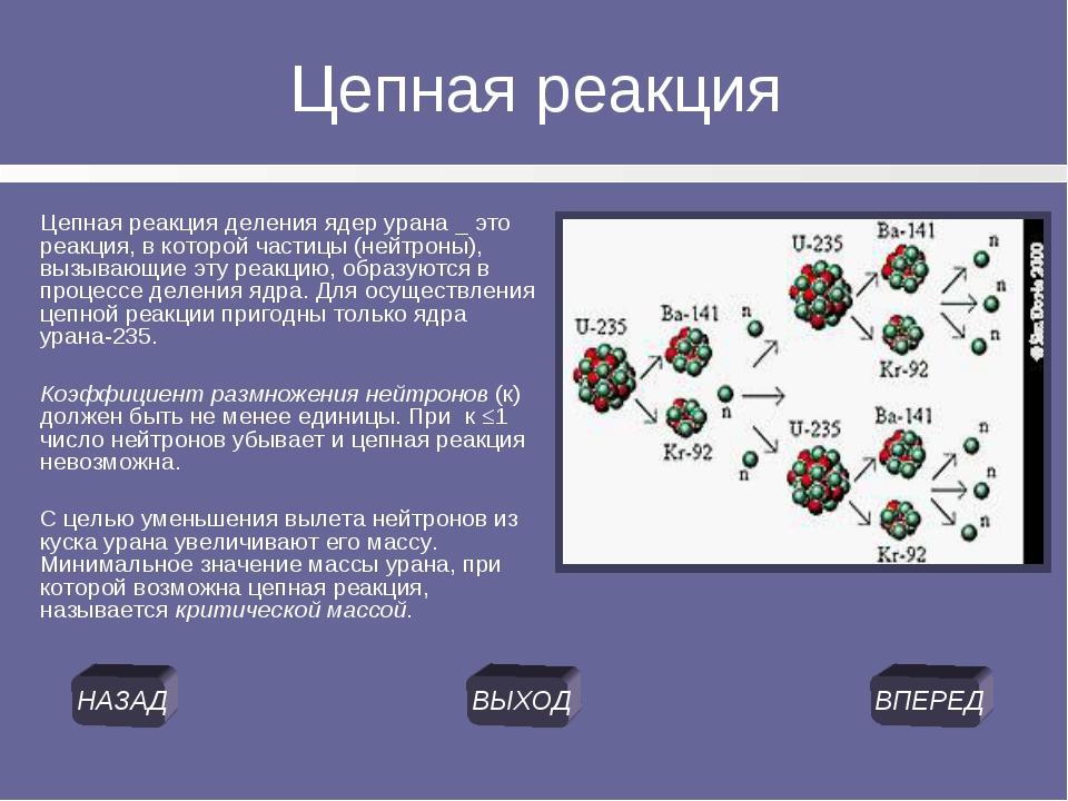 Цепная реакция Цепная реакция деления ядер урана _ это реакция, в которой час...