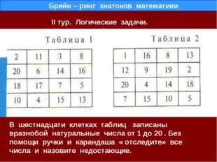 Брейн – ринг знатоков математики В шестнадцати клетках таблиц записаны вразн