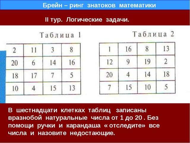 Брейн – ринг знатоков математики В шестнадцати клетках таблиц записаны вразн...