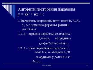 С.Н.Нагаева * Алгоритм построения параболы у = ах² + вх + с 1. Вычислить коор