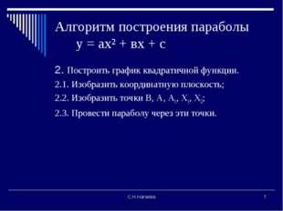 С.Н.Нагаева * Алгоритм построения параболы у = ах² + вх + с 2. Построить граф