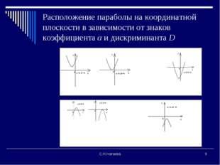 С.Н.Нагаева * Расположение параболы на координатной плоскости в зависимости о