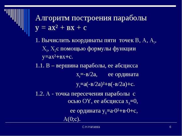 С.Н.Нагаева * Алгоритм построения параболы у = ах² + вх + с 1. Вычислить коор...