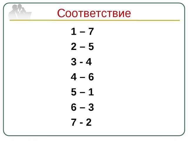 Соответствие 1 – 7 2 – 5 3 - 4 4 – 6 5 – 1 6 – 3 7 - 2