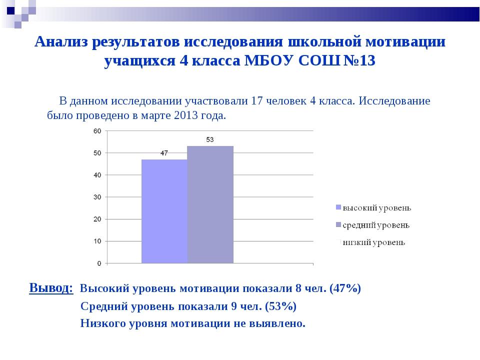 Анализ результатов исследования школьной мотивации учащихся 4 класса МБОУ СОШ...