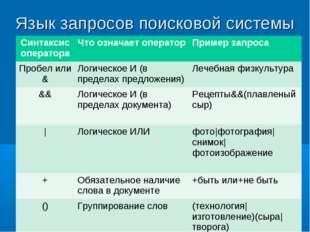 Язык запросов поисковой системы Синтаксис оператораЧто означает операторПри