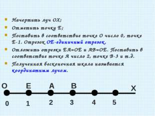 Начертить луч ОХ; Отметить точку Е; Поставить в соответствие точке О число 0,