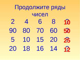 Продолжите ряды чисел 10 50 25 12