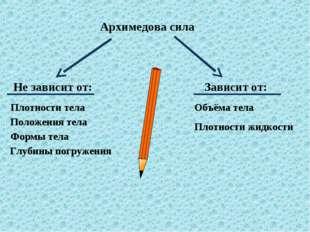 Архимедова сила Плотности тела Глубины погружения Положения тела Формы тела О