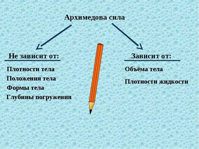Архимедова сила Плотности тела Глубины погружения Положения тела Формы тела О...