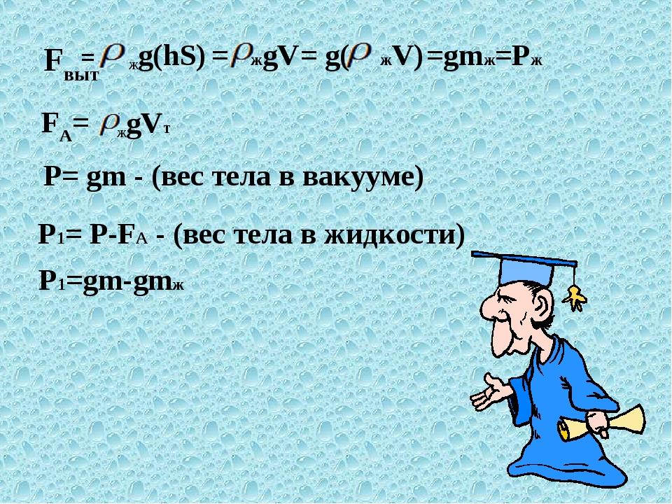 =gmж =Рж Р= gm - (вес тела в вакууме) Р1= Р-FA - (вес тела в жидкости) Р1=gm-...