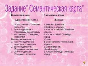 В русском языкеВ казахском языке Единственное число Жекеше Я что сделаю ? П