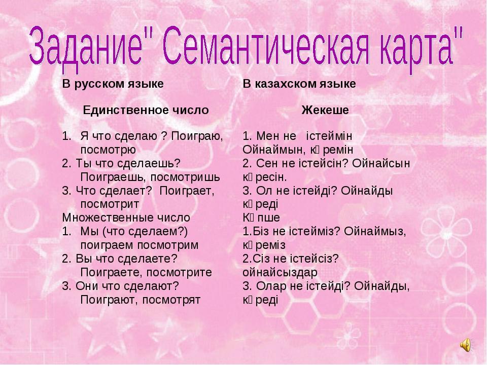 В русском языкеВ казахском языке Единственное число Жекеше Я что сделаю ? П...