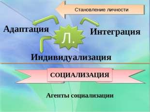 Становление личности Адаптация Индивидуализация Интеграция СОЦИАЛИЗАЦИЯ Агент