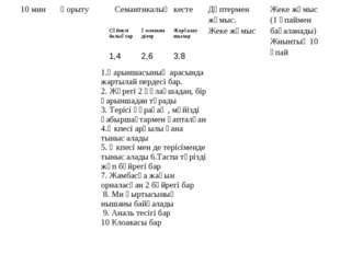 10 минҚорытуСемантикалық кесте 1.Қарыншасының арасында жартылай пердесі ба