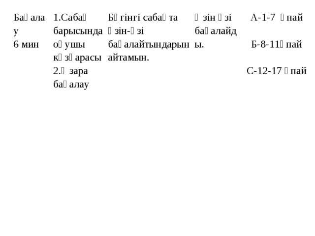 Бағалау 6 мин1.Сабақ барысында оқушы көзқарасы 2.Өзара бағалауБүгінгі сабақ...