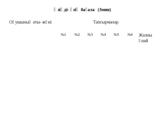 Өзіңді- өзің бағала (3мин) Оқушының аты- жөніТапсырмалар №1№2№3№4№5№...