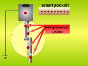 + + + + + электроскоп - - - -