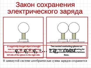 q1+ q2+ q3 +… + qn = const В замкнутой системе алгебраическая сумма зарядов
