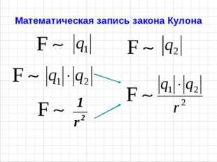 Математическая запись закона Кулона