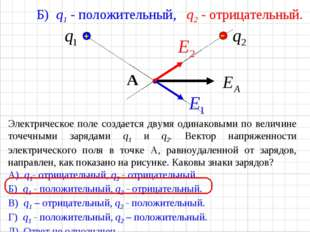 Электрическое поле создается двумя одинаковыми по величине точечными зарядами