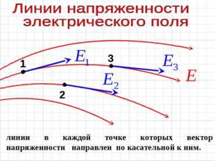 линии в каждой точке которых вектор напряженности направлен по касательной к