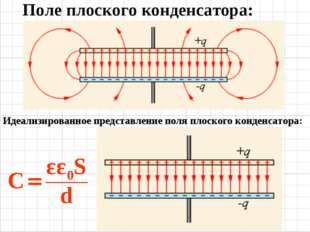 Идеализированное представление поля плоского конденсатора: Поле плоского конд