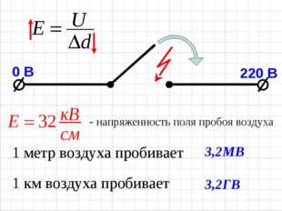 0 В 220 В 1 метр воздуха пробивает 1 км воздуха пробивает 3,2МВ 3,2ГВ