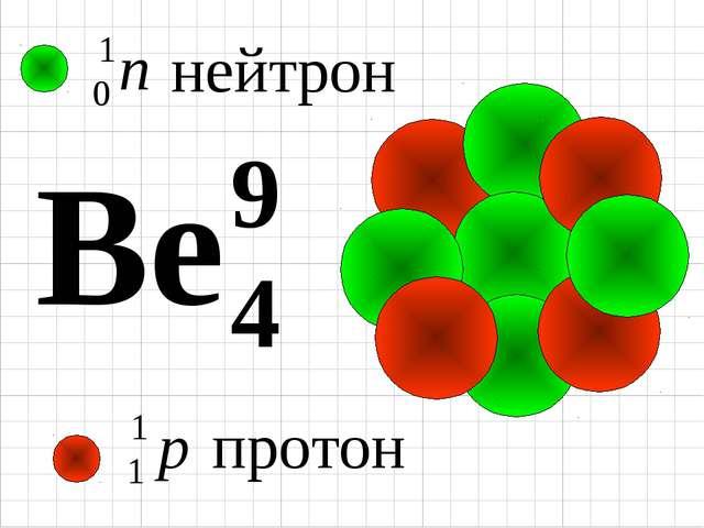протон нейтрон