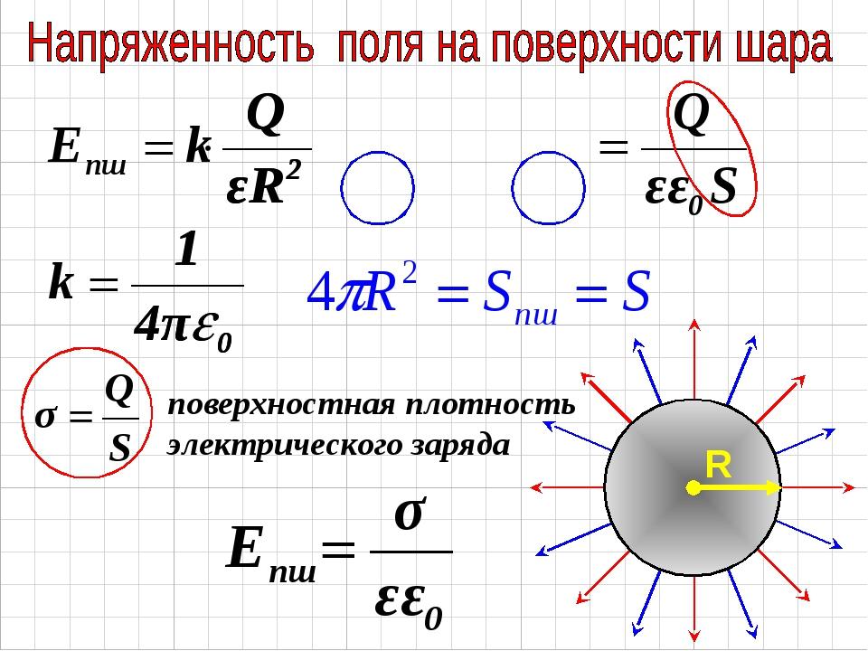 поверхностная плотность электрического заряда R