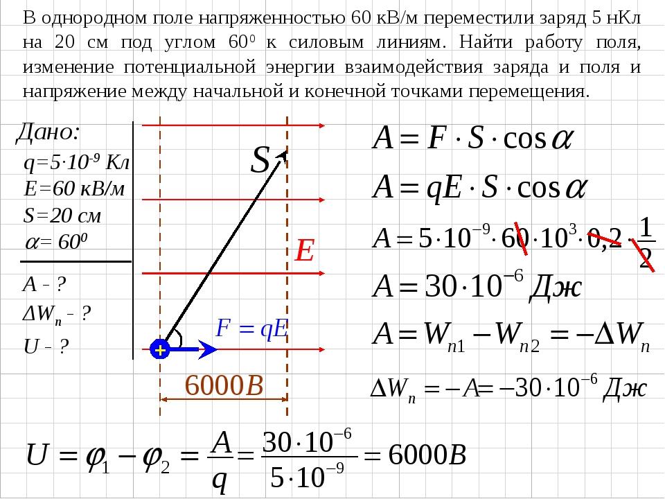 В однородном поле напряженностью 60 кВ/м переместили заряд 5 нКл на 20 см под...
