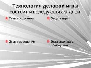 Технология деловой игры состоит из следующих этапов Этап подготовки Ввод в иг